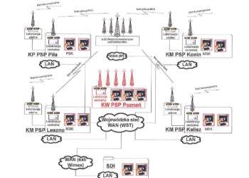 architektura-wielkoobszarowej-sieci-strazy-pozarnej-poznan.JPG