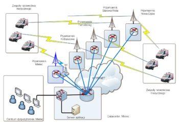Klikni aby powiększyć schemat systemu radiowego.