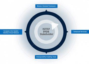 Diagram ISITEP