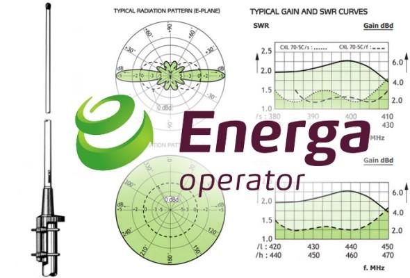 ENERGA-OPERATOR-logo-antena-dookolna