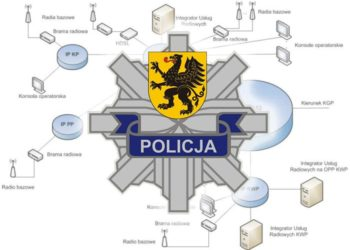szkielet-systemu-dmr-policja-gdansk