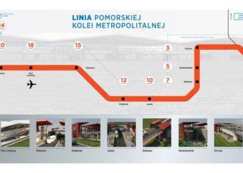 Pomorska-Kolei-Metropolitalna-schemat