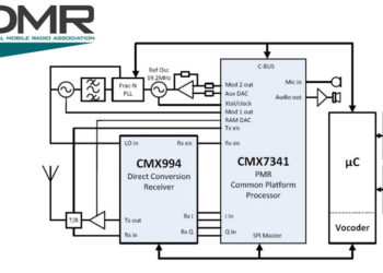 Chipset CMX994 + CMX7341