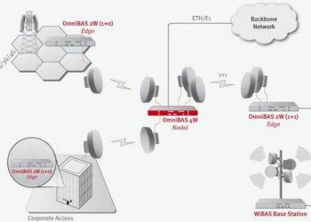 OmniBAS-system-radiolini