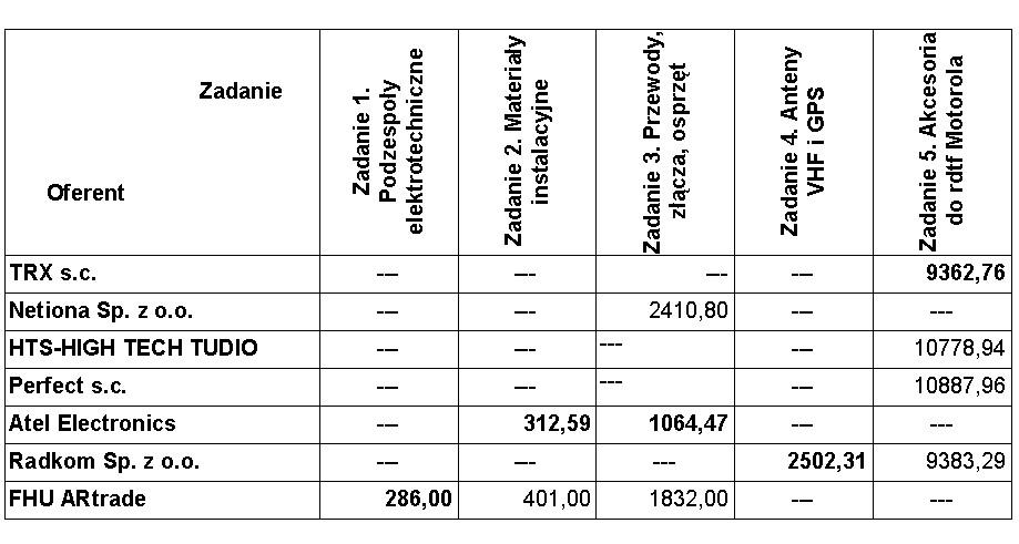 wyniki_kwp_krakow_12_2016